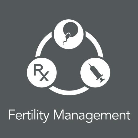 Fertility Savings and Management